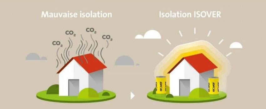Infographie Mauvaise isolation versus isolation ISOVER